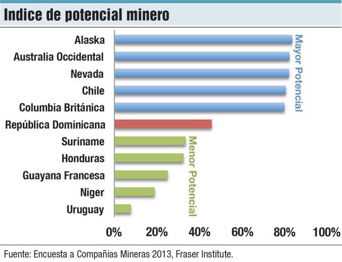 indice-de-potencial-minero