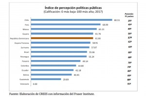 indice-percepcion-de-politicas-publicas